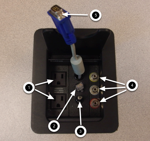 Photo of cable cubby with inputs and cables identified by number