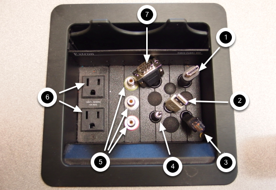 Photo of the instructor station's cable cubby with all ports and connection identified by number