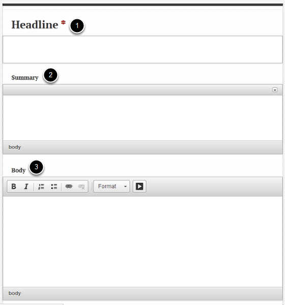An image of the article form, with Headline labeled 1, summary labeled 2, and body labeled 3.