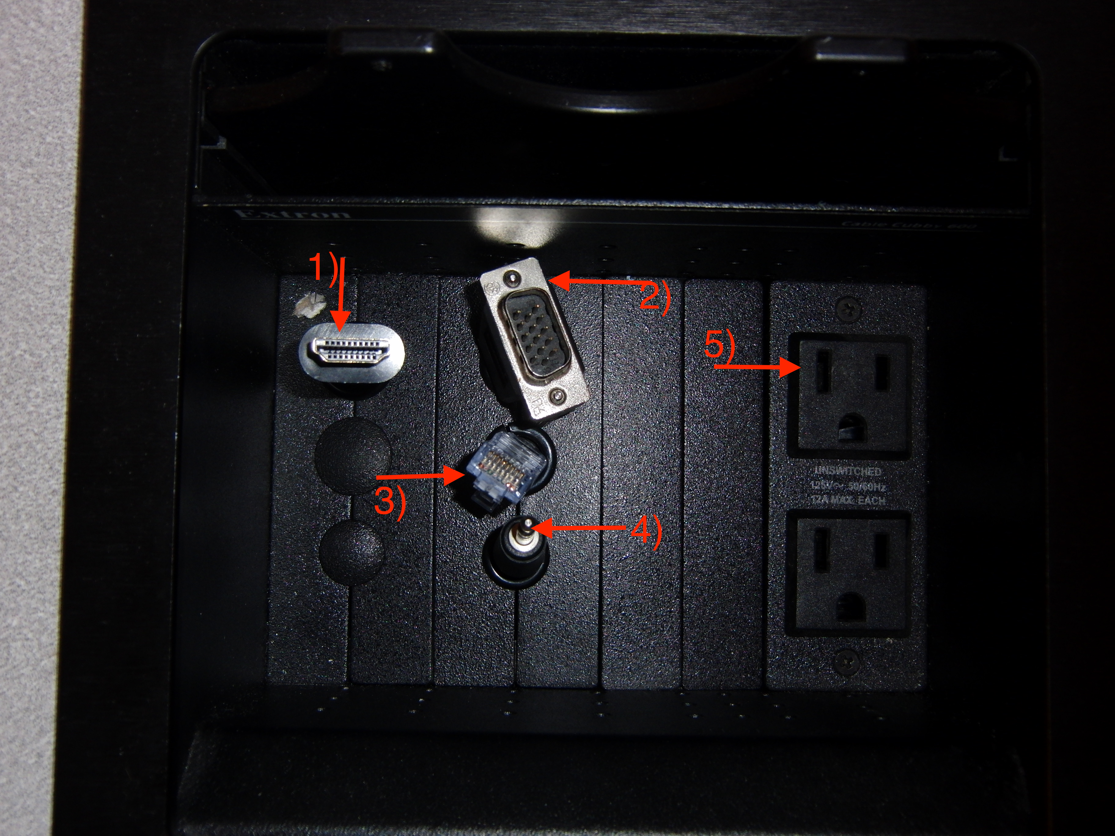 Photo of the cable cubby installed at the instructor's station with the HDMI, VGA, network, audio, and power outlets identified by number