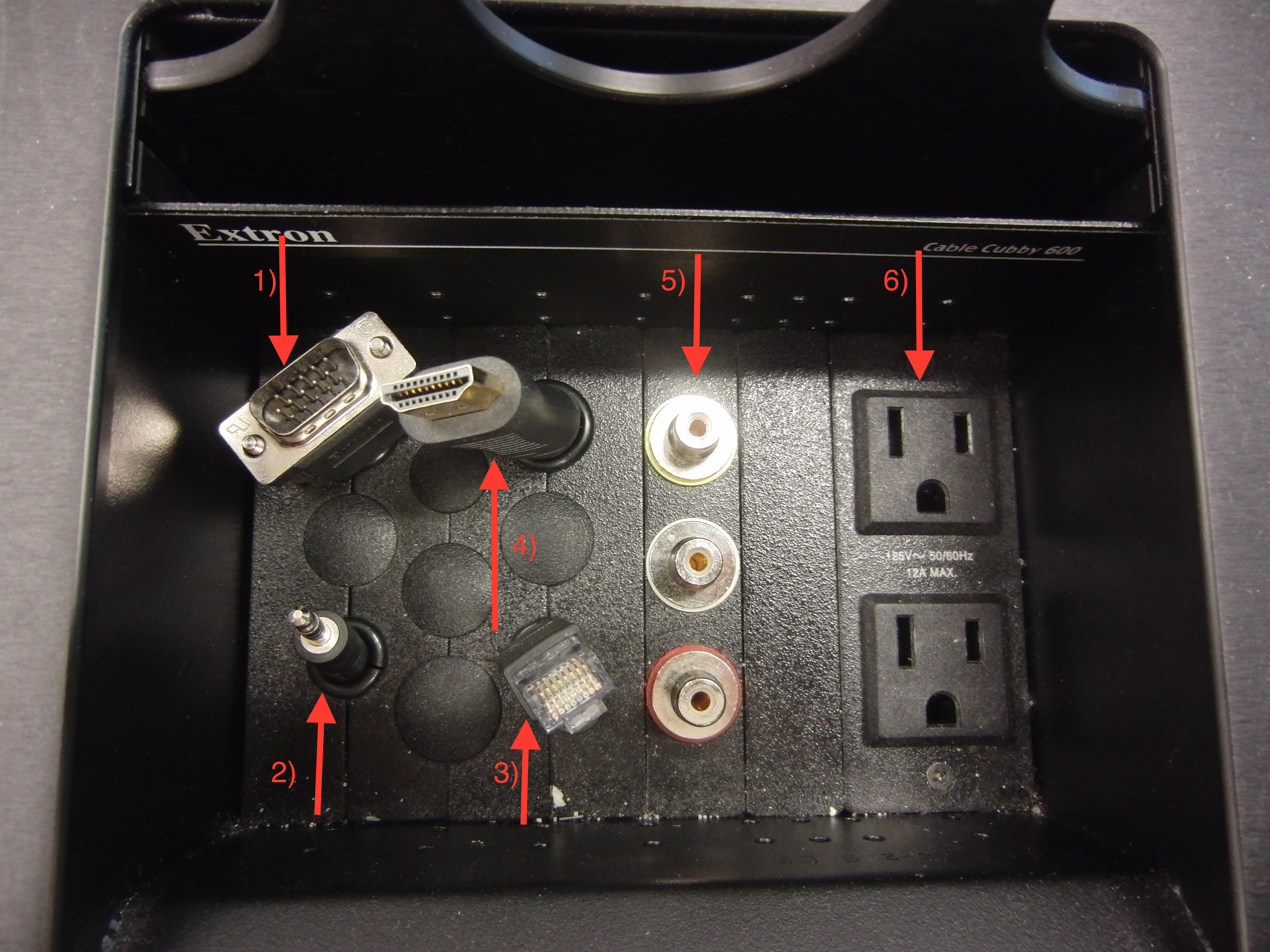 Photo of the cable cubby located at the instructor's station with the vga cable, audio cable, hdmi cable, network cable, inputs, and power outlets identified by number