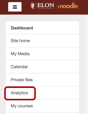 This image shows the location of the Analytics link, which has been circled.