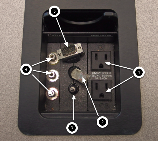 Image of cable cubby on the instructor's station with cables and connection points labeled by number