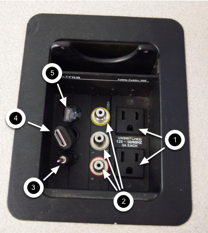 Photo of cable cubby on the instructor's station with inputs and cables identified by number