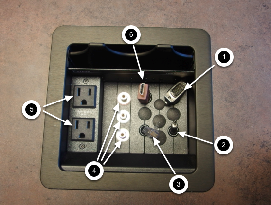 Photo of cable cubby installed at the instructor's station with available inputs and cables identified by number