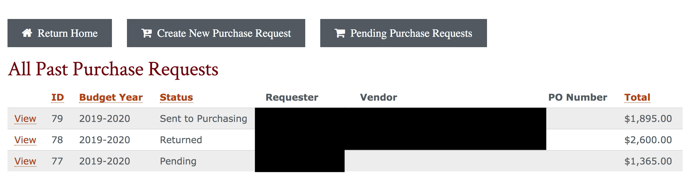 example of what all past purchase request look like in system