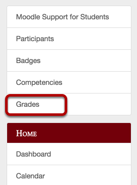 An image showing the location of grades, which has been circled.