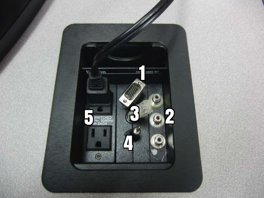 Photo of the cable cubby with the vga cable, audio cable, network cable, inputs, and power outlets identified by number