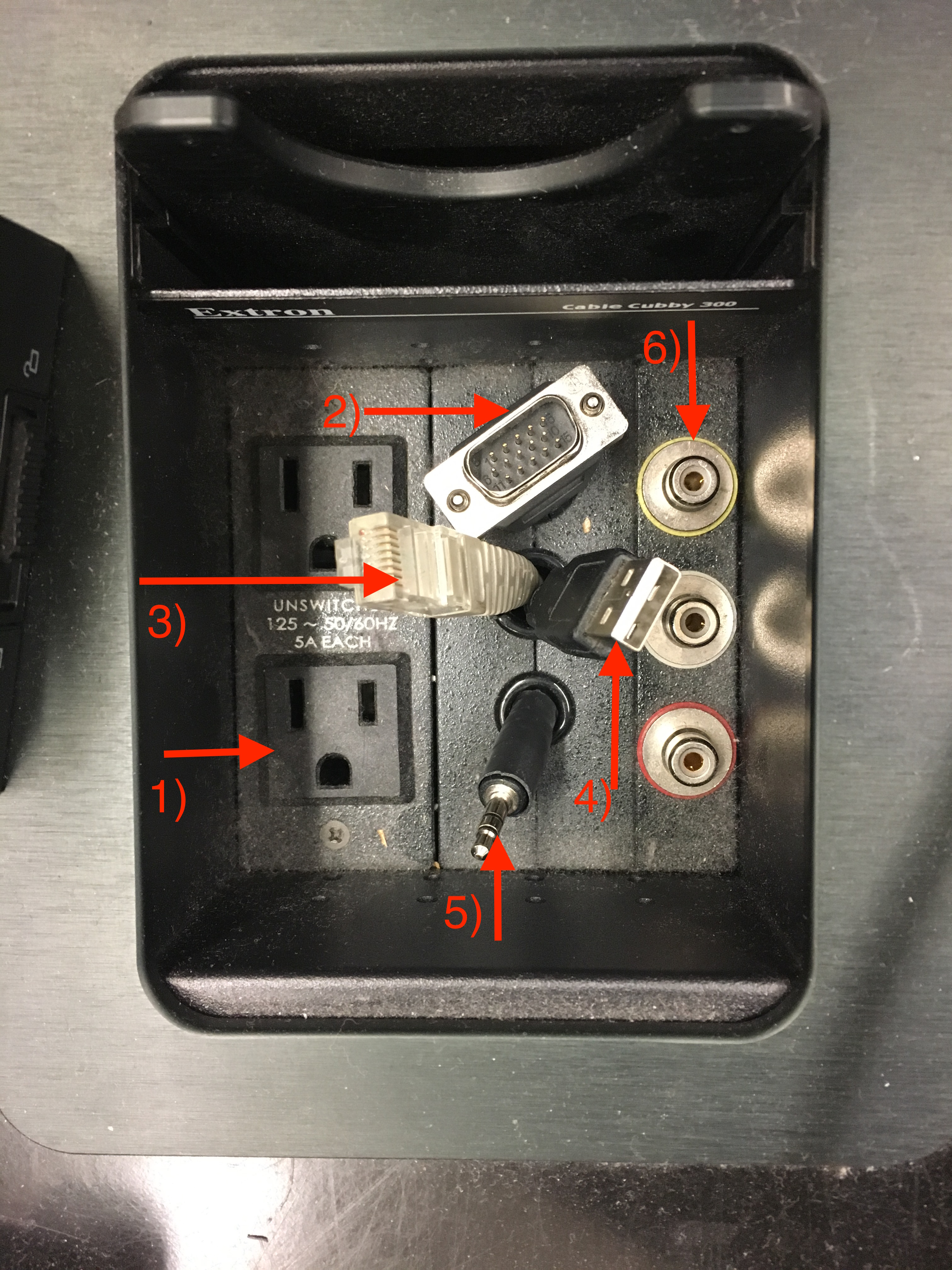 Photo of the cable cubby installed at the instructor's station with the power outlets, vga cable, network cable, usb cable, audio cable and inputs identified by number