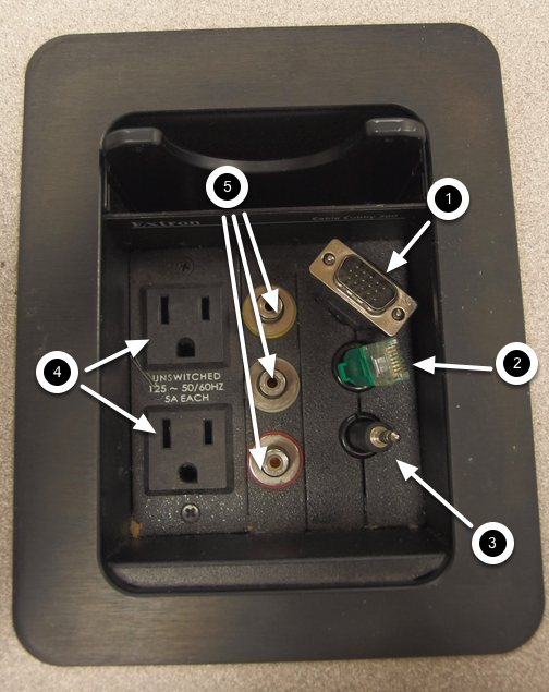 Photo of the cable cubby installed at the instructor station showing the VGA cable, network cable, audio cable, inputs, and power outlets identified by number