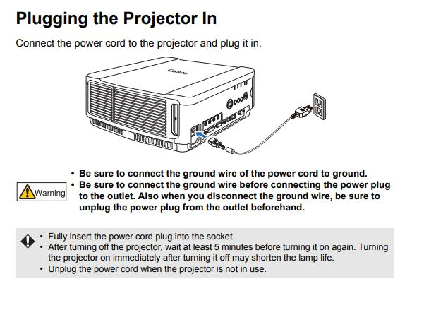 A photo of the directions for plugging in a projector.